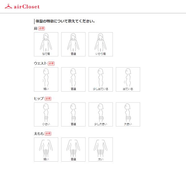体形の特徴について